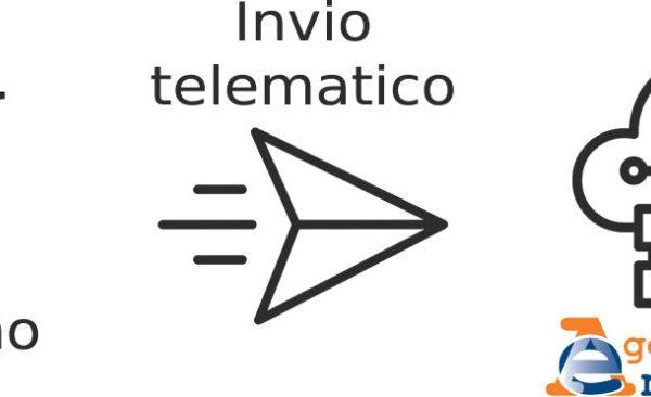 Scontrino elettronico, dal 1 gennaio è obbligatoria la registrazione telematica  anche per le imprese turistiche, ecco chi cos'è e chi deve adeguarsi