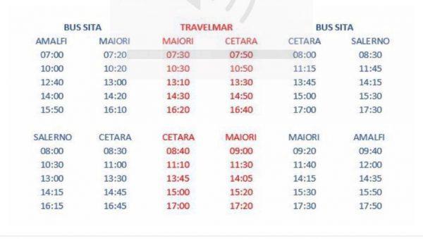 Costiera Amalfitana, ecco le nuove corse di bus e traghetti a seguito della frana